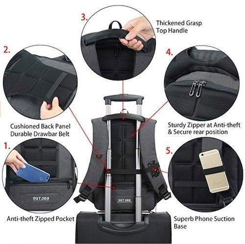 01-2 OUTJOY Backpack secret back pocket