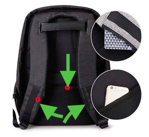 Mark Ryden Anti-theft Backpack back and shoulder strap hidden pockets